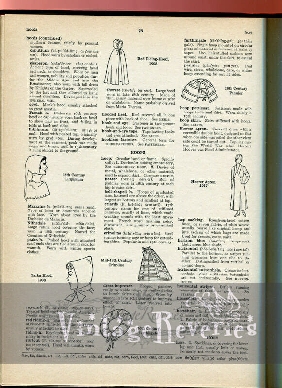 hoover apron defined