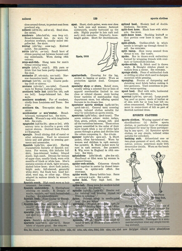 Skirts thru sportswear – definitions and illustrations